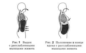 преждевременное семяизвержение
